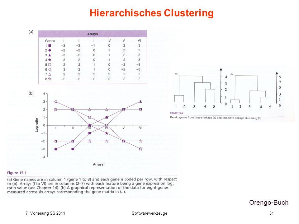 7. Vorlesung SS 2011Softwarewerkzeuge34 Hierarchisches Clustering Orengo-Buch