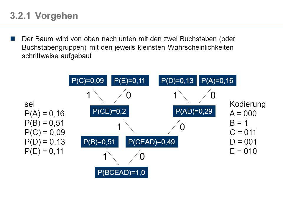 3.2.1Vorgehen Der Baum wird von oben nach unten mit den zwei Buchstaben (oder Buchstabengruppen) mit den jeweils kleinsten Wahrscheinlichkeiten schrit
