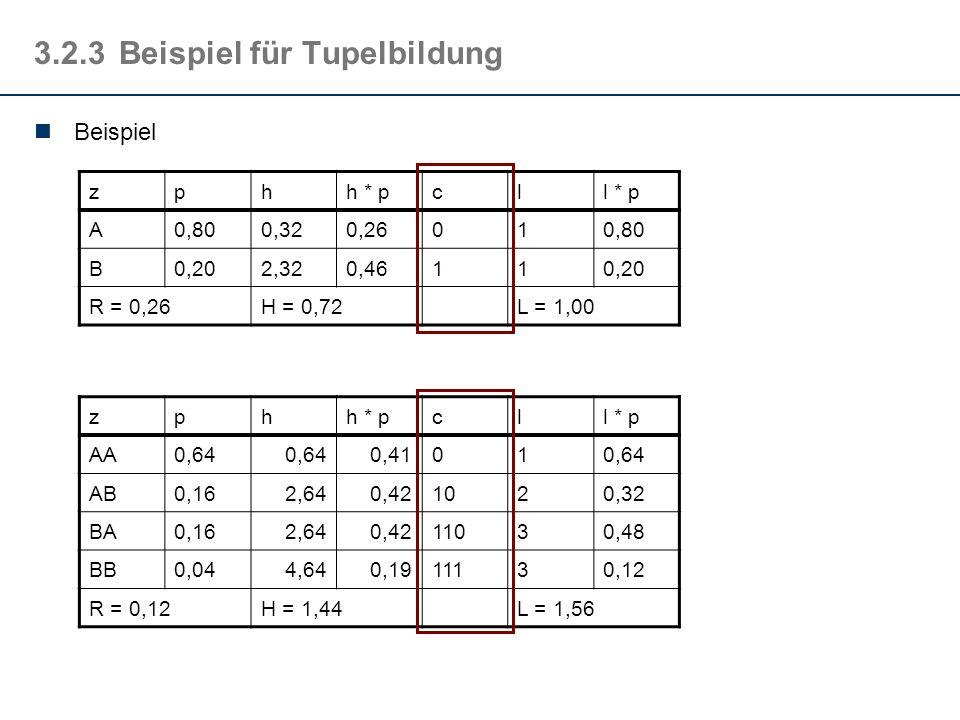 3.2.3Beispiel für Tupelbildung Beispiel zphh * pcll * p A0,800,320,26010,80 B0,202,320,46110,20 R = 0,26H = 0,72L = 1,00 zphh * pcll * p AA0,64 0,4101