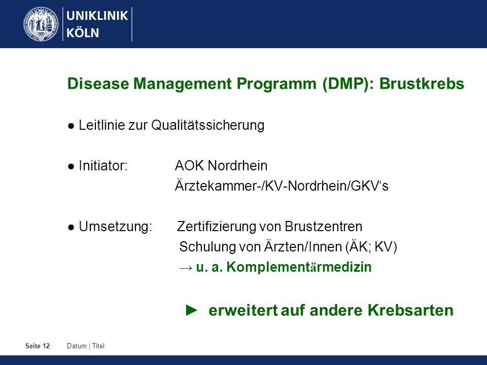 Datum | TitelSeite 12 Disease Management Programm (DMP): Brustkrebs Leitlinie zur Qualitätssicherung Initiator: AOK Nordrhein Ärztekammer-/KV-Nordrhei