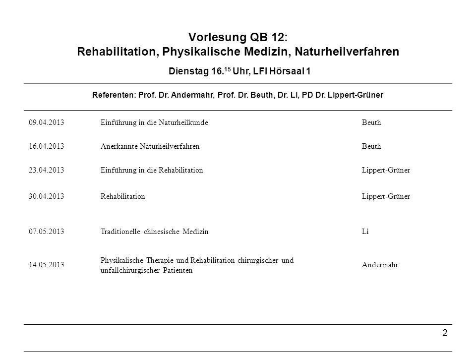 2 Vorlesung QB 12: Rehabilitation, Physikalische Medizin, Naturheilverfahren 09.04.2013Einführung in die NaturheilkundeBeuth 16.04.2013Anerkannte Natu