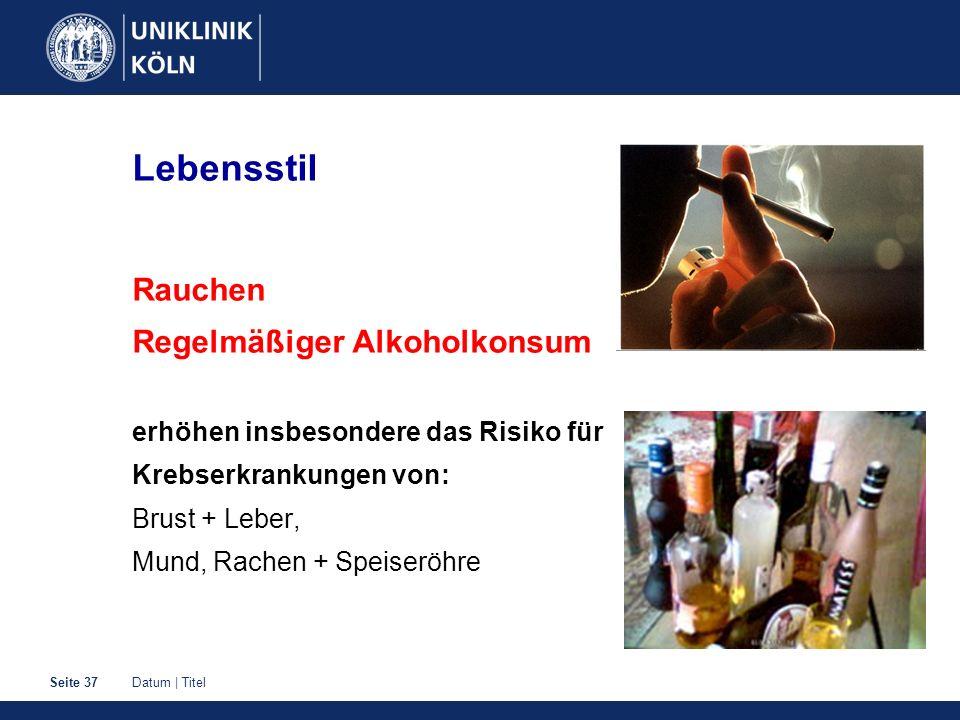 Datum | TitelSeite 37 Lebensstil Rauchen Regelmäßiger Alkoholkonsum erhöhen insbesondere das Risiko für Krebserkrankungen von: Brust + Leber, Mund, Ra
