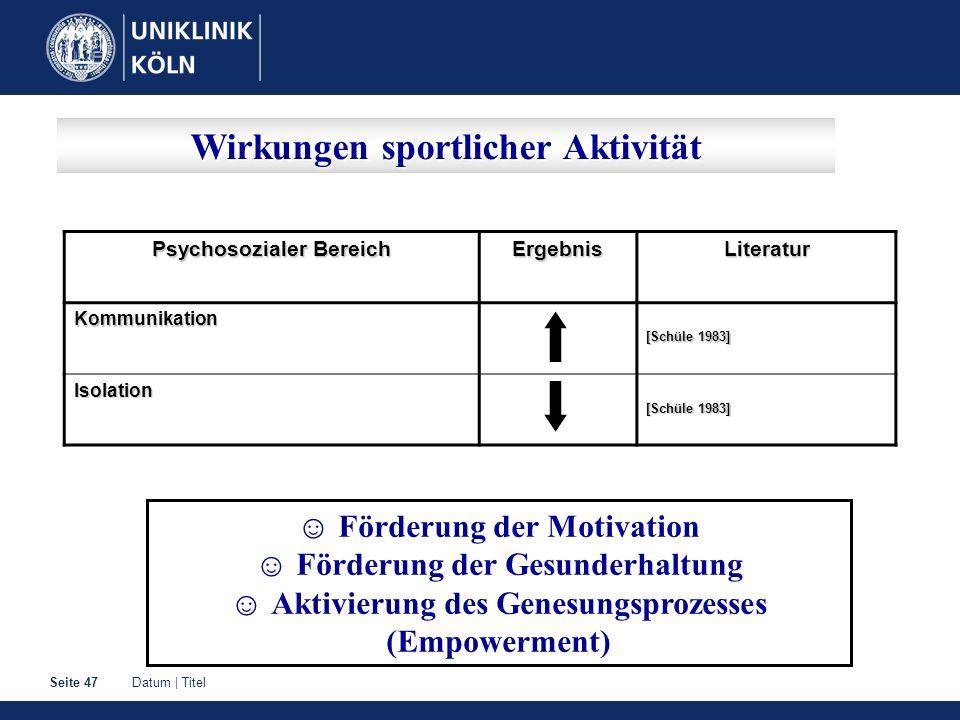 Datum | TitelSeite 47 Wirkungen sportlicher Aktivität Psychosozialer Bereich ErgebnisLiteraturKommunikation [Schüle 1983] Isolation Förderung der Moti