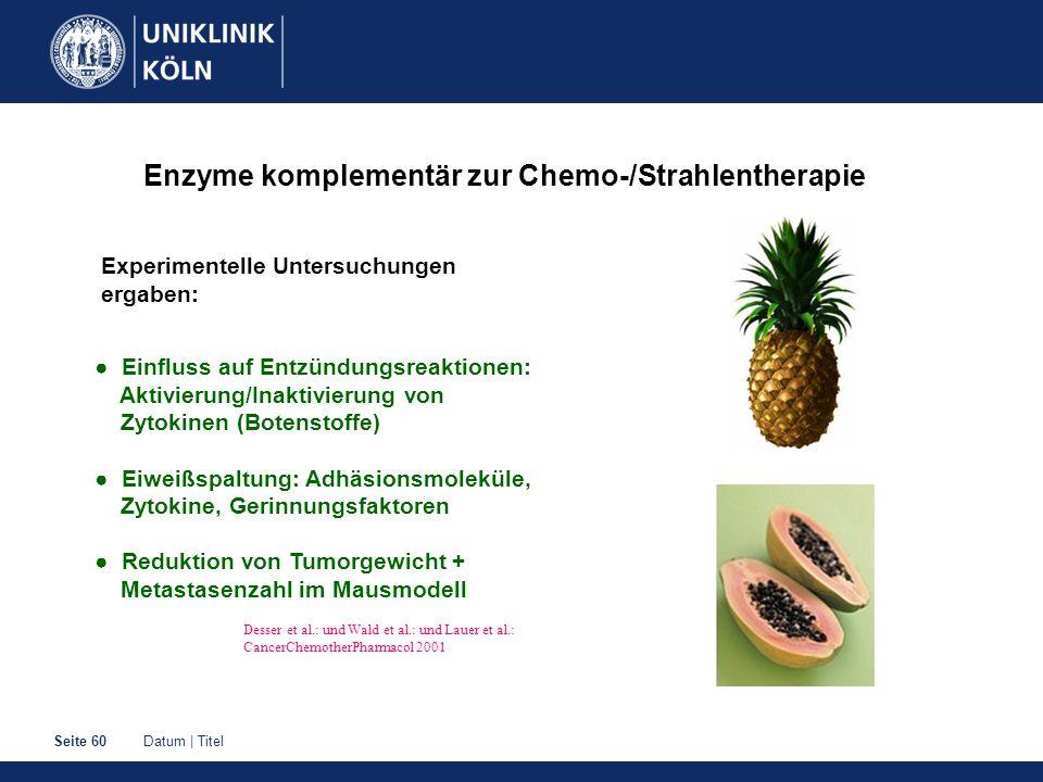 Datum | TitelSeite 60 Enzyme komplementär zur Chemo-/Strahlentherapie Experimentelle Untersuchungen ergaben: Einfluss auf Entzündungsreaktionen: Aktiv