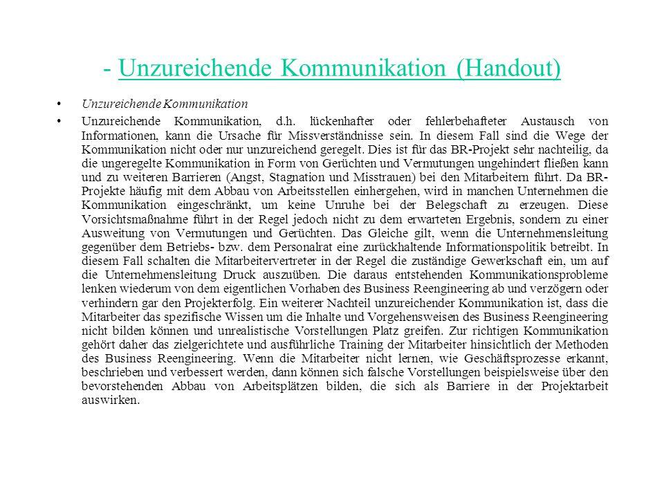 - Unzureichende Kommunikation (Handout) Unzureichende Kommunikation Unzureichende Kommunikation, d.h.
