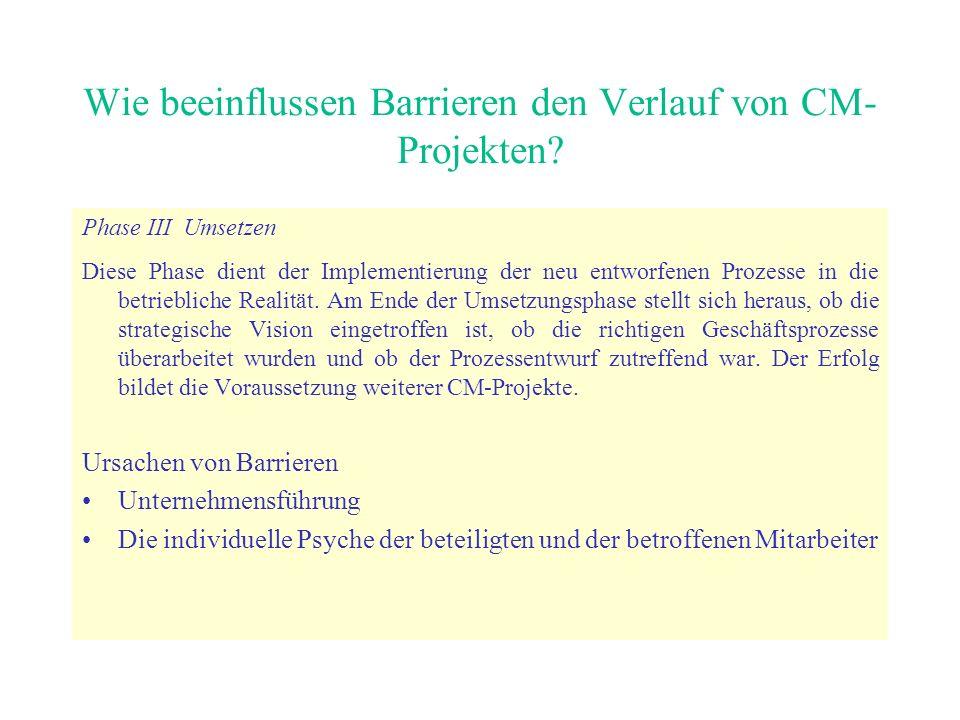 Wie beeinflussen Barrieren den Verlauf von CM- Projekten.