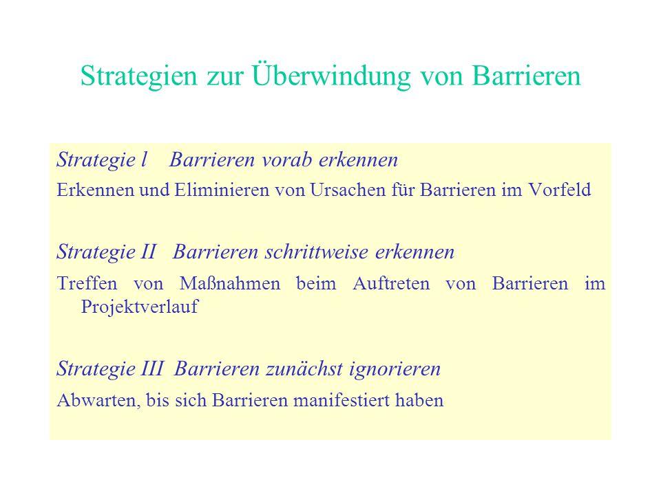 Strategien zur Überwindung von Barrieren Strategie l Barrieren vorab erkennen Erkennen und Eliminieren von Ursachen für Barrieren im Vorfeld Strategie II Barrieren schrittweise erkennen Treffen von Maßnahmen beim Auftreten von Barrieren im Projektverlauf Strategie III Barrieren zunächst ignorieren Abwarten, bis sich Barrieren manifestiert haben