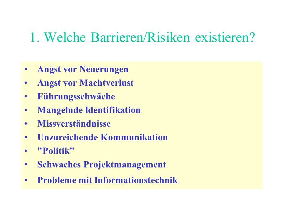 1.Welche Barrieren/Risiken existieren.