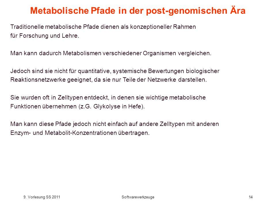 9. Vorlesung SS 2011Softwarewerkzeuge14 Metabolische Pfade in der post-genomischen Ära Traditionelle metabolische Pfade dienen als konzeptioneller Rah