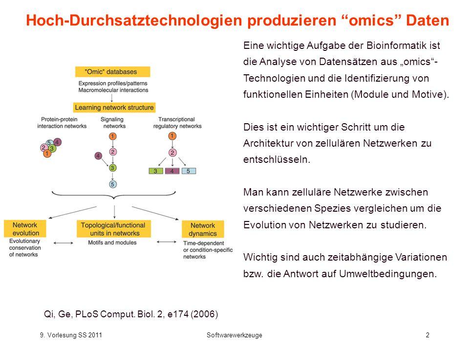9. Vorlesung SS 2011Softwarewerkzeuge2 Hoch-Durchsatztechnologien produzieren omics Daten Qi, Ge, PLoS Comput. Biol. 2, e174 (2006) Eine wichtige Aufg