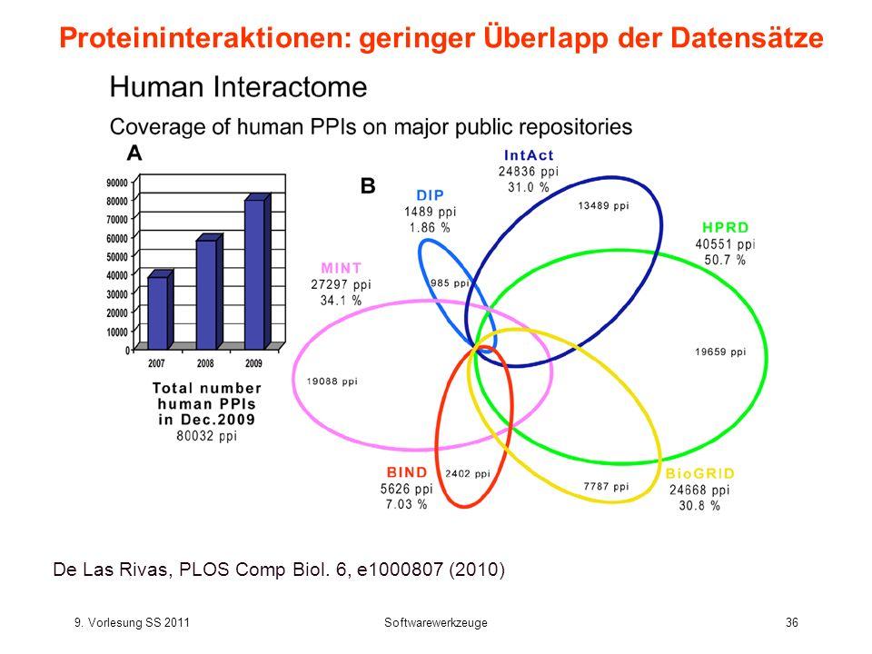 9. Vorlesung SS 2011Softwarewerkzeuge36 Proteininteraktionen: geringer Überlapp der Datensätze De Las Rivas, PLOS Comp Biol. 6, e1000807 (2010)