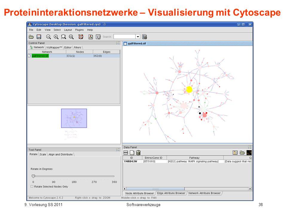 9. Vorlesung SS 2011Softwarewerkzeuge38 Proteininteraktionsnetzwerke – Visualisierung mit Cytoscape
