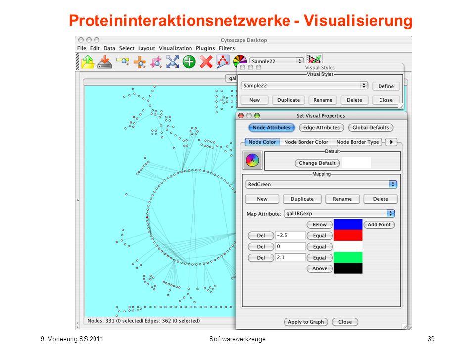 9. Vorlesung SS 2011Softwarewerkzeuge39 Proteininteraktionsnetzwerke - Visualisierung