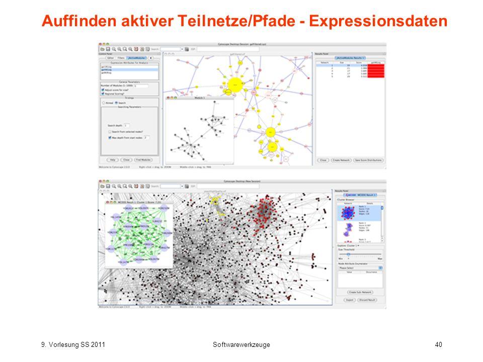 9. Vorlesung SS 2011Softwarewerkzeuge40 Auffinden aktiver Teilnetze/Pfade - Expressionsdaten