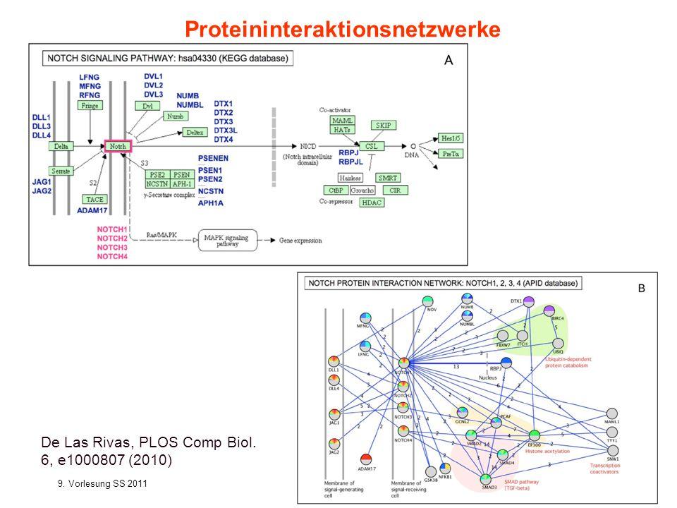 9. Vorlesung SS 2011Softwarewerkzeuge41 Proteininteraktionsnetzwerke De Las Rivas, PLOS Comp Biol. 6, e1000807 (2010)