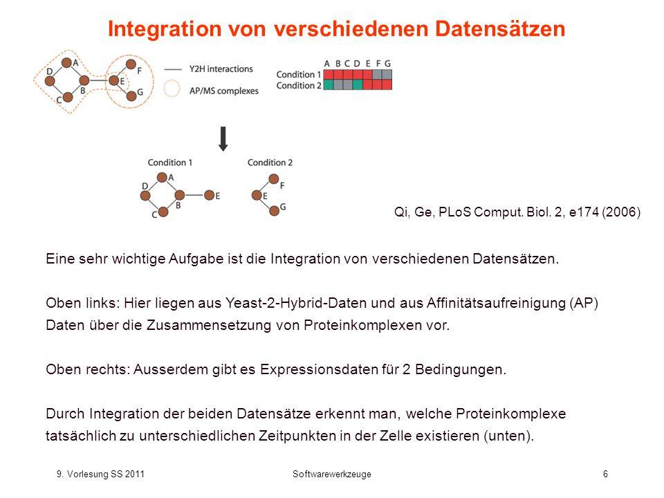 9. Vorlesung SS 2011Softwarewerkzeuge6 Integration von verschiedenen Datensätzen Qi, Ge, PLoS Comput. Biol. 2, e174 (2006) Eine sehr wichtige Aufgabe