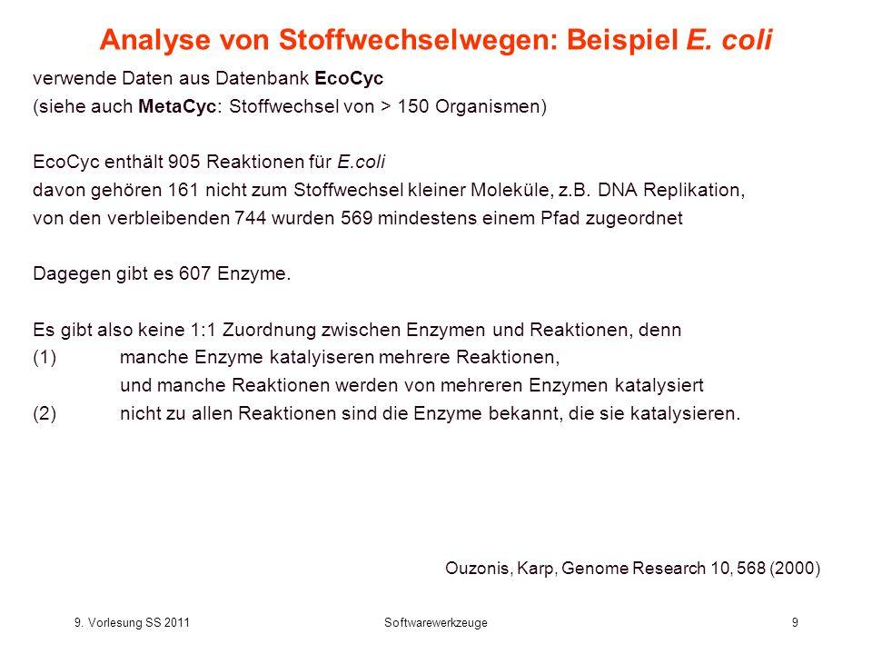 9. Vorlesung SS 2011Softwarewerkzeuge9 Analyse von Stoffwechselwegen: Beispiel E. coli verwende Daten aus Datenbank EcoCyc (siehe auch MetaCyc: Stoffw