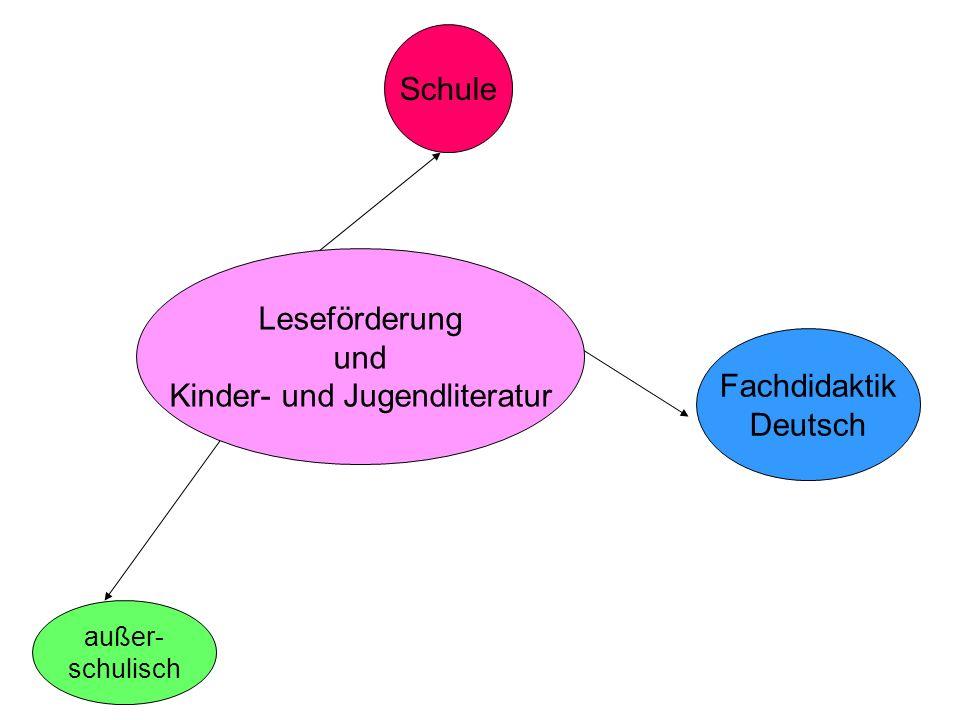 Schule außer- schulisch Fachdidaktik Deutsch Leseförderung und Kinder- und Jugendliteratur