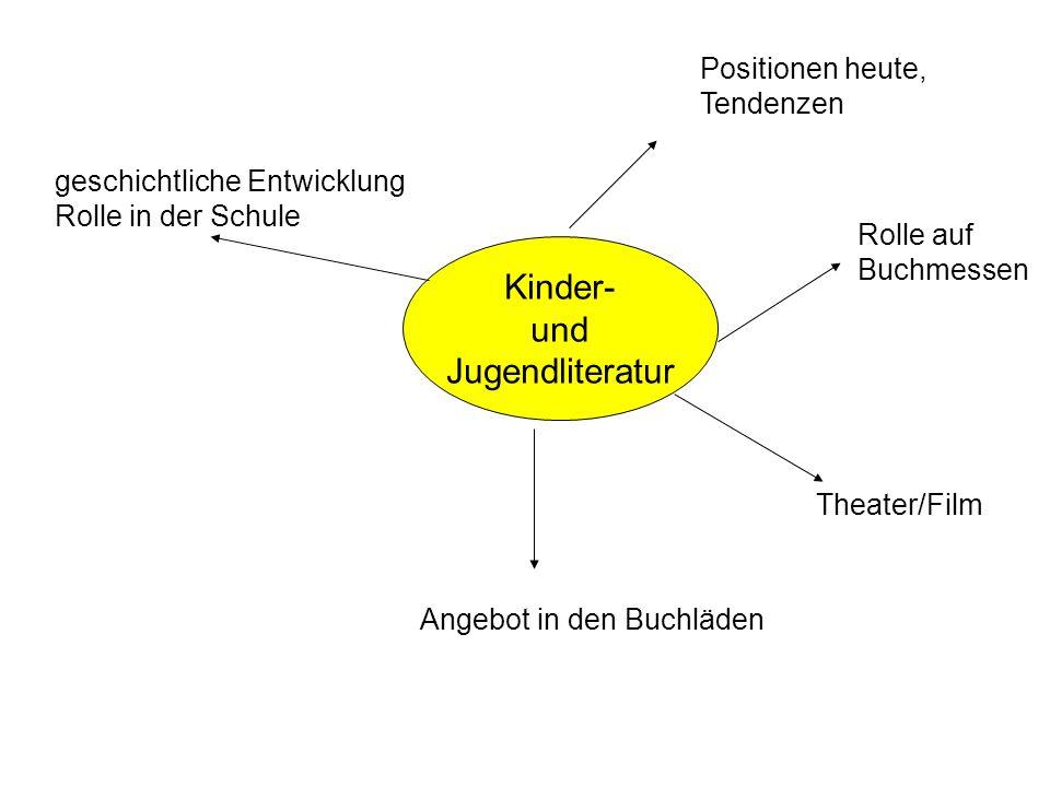 Kinder- und Jugendliteratur geschichtliche Entwicklung Rolle in der Schule Positionen heute, Tendenzen Rolle auf Buchmessen Theater/Film Angebot in de