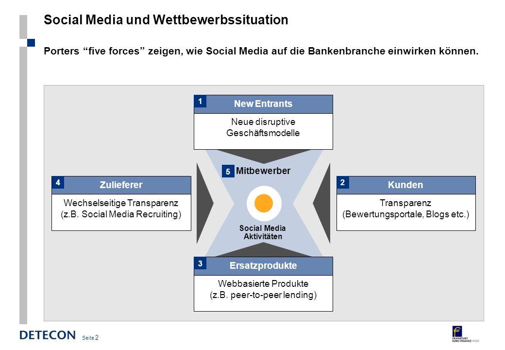 Seite 2 Porters five forces zeigen, wie Social Media auf die Bankenbranche einwirken können.