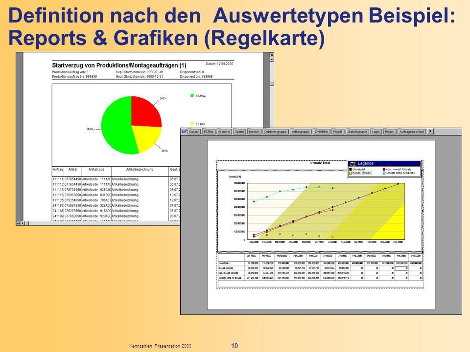 Kennzahlen Präsentation 2003 10 Definition nach den Auswertetypen Beispiel: Reports & Grafiken (Regelkarte)