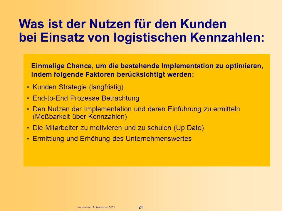 Kennzahlen Präsentation 2003 24 Kunden Strategie (langfristig) End-to-End Prozesse Betrachtung Den Nutzen der Implementation und deren Einführung zu e