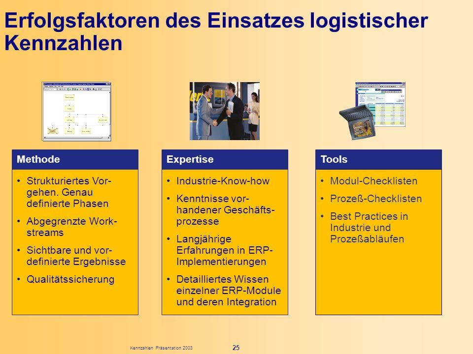 Kennzahlen Präsentation 2003 25 ExpertiseTools Modul-Checklisten Prozeß-Checklisten Best Practices in Industrie und Prozeßabläufen Industrie-Know-how