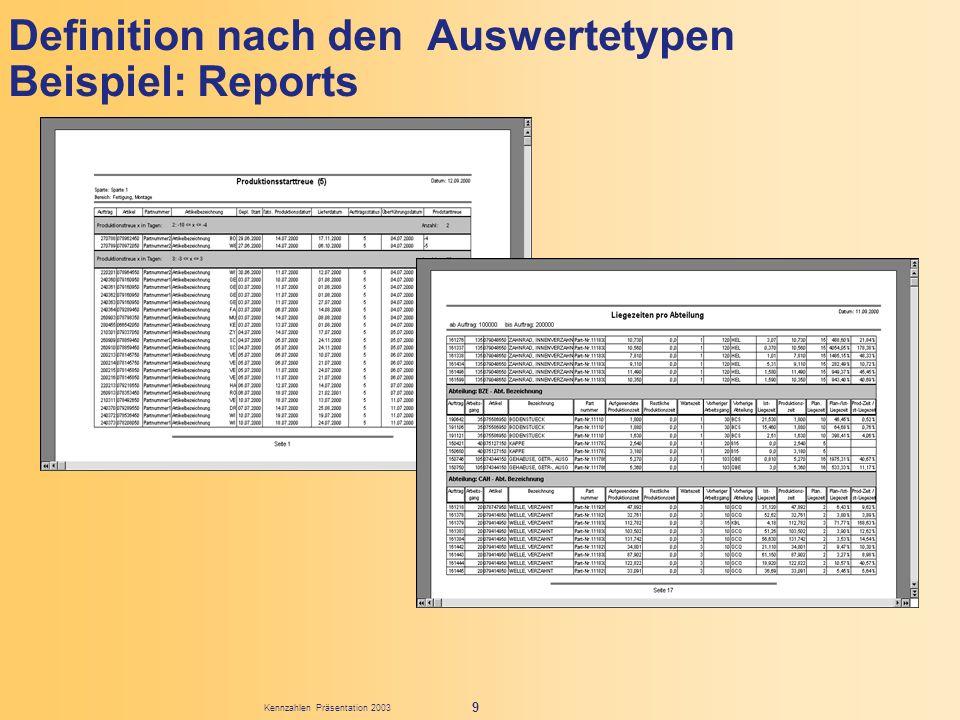 Kennzahlen Präsentation 2003 9 Definition nach den Auswertetypen Beispiel: Reports Lieferant