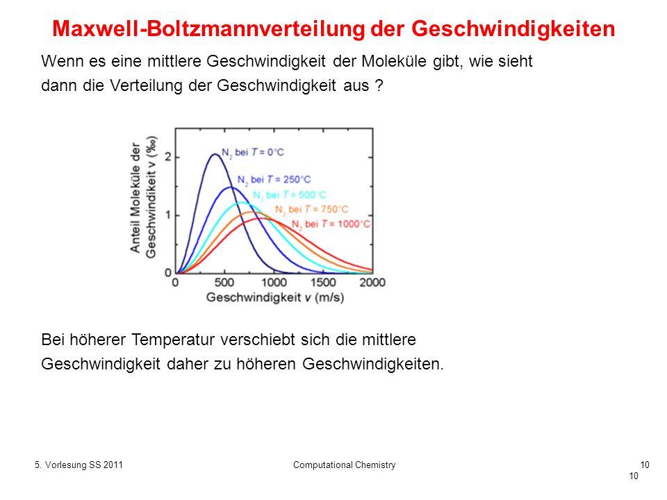 10 5. Vorlesung SS 2011Computational Chemistry10 Wenn es eine mittlere Geschwindigkeit der Moleküle gibt, wie sieht dann die Verteilung der Geschwindi