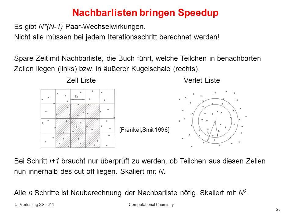 20 5. Vorlesung SS 2011Computational Chemistry Bei Schritt i+1 braucht nur überprüft zu werden, ob Teilchen aus diesen Zellen nun innerhalb des cut-of