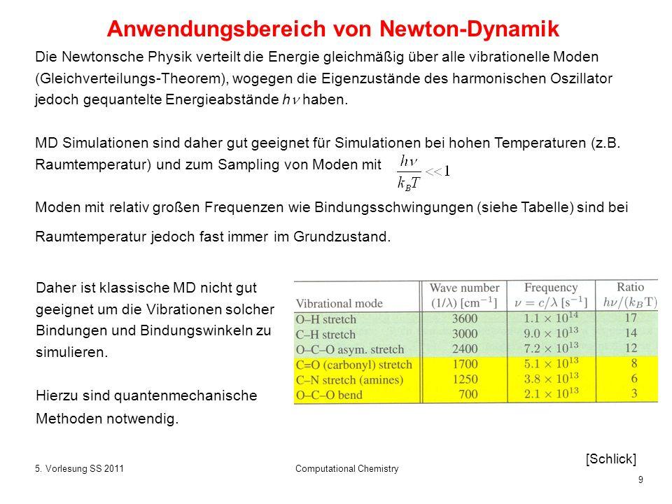 9 5. Vorlesung SS 2011Computational Chemistry Die Newtonsche Physik verteilt die Energie gleichmäßig über alle vibrationelle Moden (Gleichverteilungs-