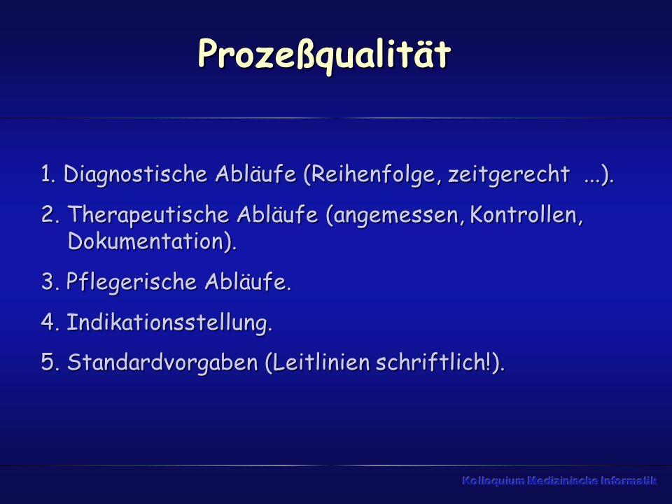 Prozeßqualität 1. Diagnostische Abläufe (Reihenfolge, zeitgerecht...). 2. Therapeutische Abläufe (angemessen, Kontrollen, Dokumentation). 3. Pflegeris