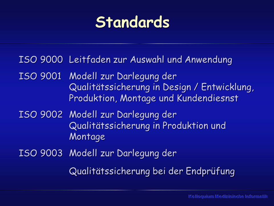 Standards ISO 9000 ISO 9001 ISO 9002 ISO 9003 Leitfaden zur Auswahl und Anwendung Modell zur Darlegung der Qualitätssicherung in Design / Entwicklung,