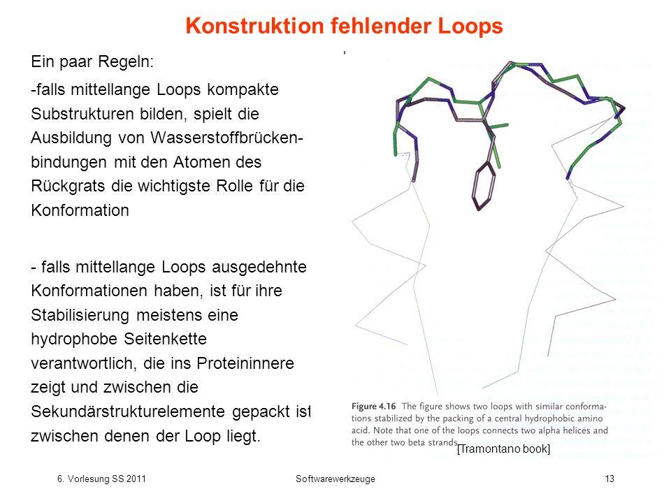 6. Vorlesung SS 2011Softwarewerkzeuge13 Ein paar Regeln: -falls mittellange Loops kompakte Substrukturen bilden, spielt die Ausbildung von Wasserstoff