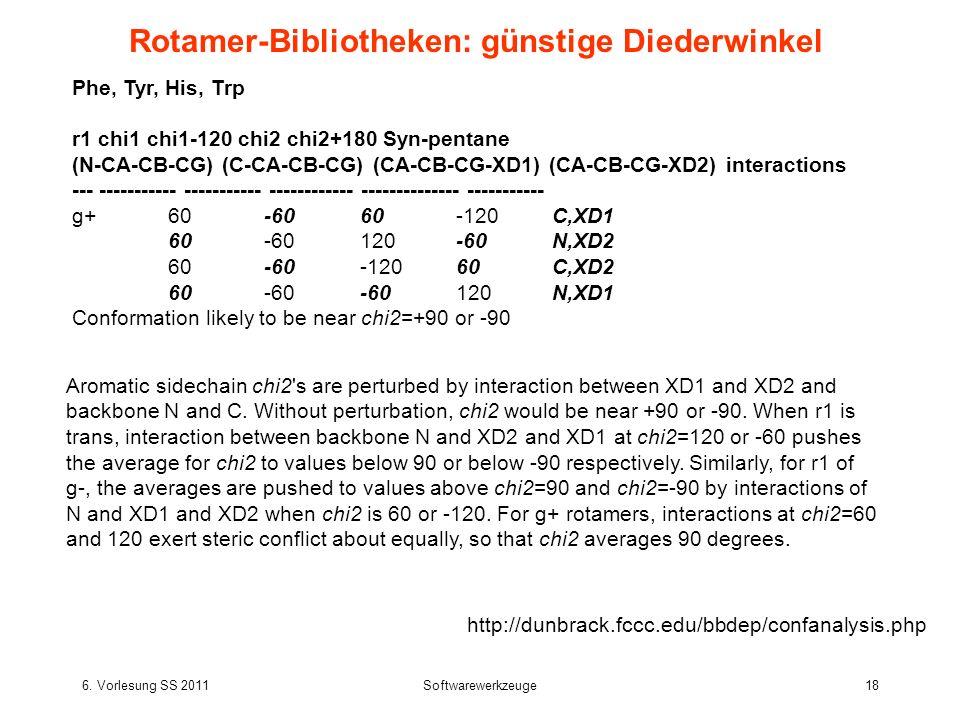 6. Vorlesung SS 2011Softwarewerkzeuge18 Rotamer-Bibliotheken: günstige Diederwinkel http://dunbrack.fccc.edu/bbdep/confanalysis.php Phe, Tyr, His, Trp