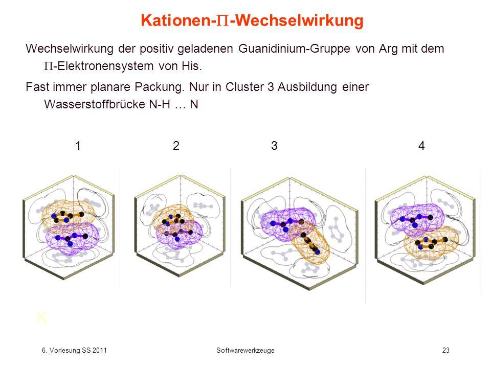6. Vorlesung SS 2011Softwarewerkzeuge23 Kationen- -Wechselwirkung Wechselwirkung der positiv geladenen Guanidinium-Gruppe von Arg mit dem -Elektronens