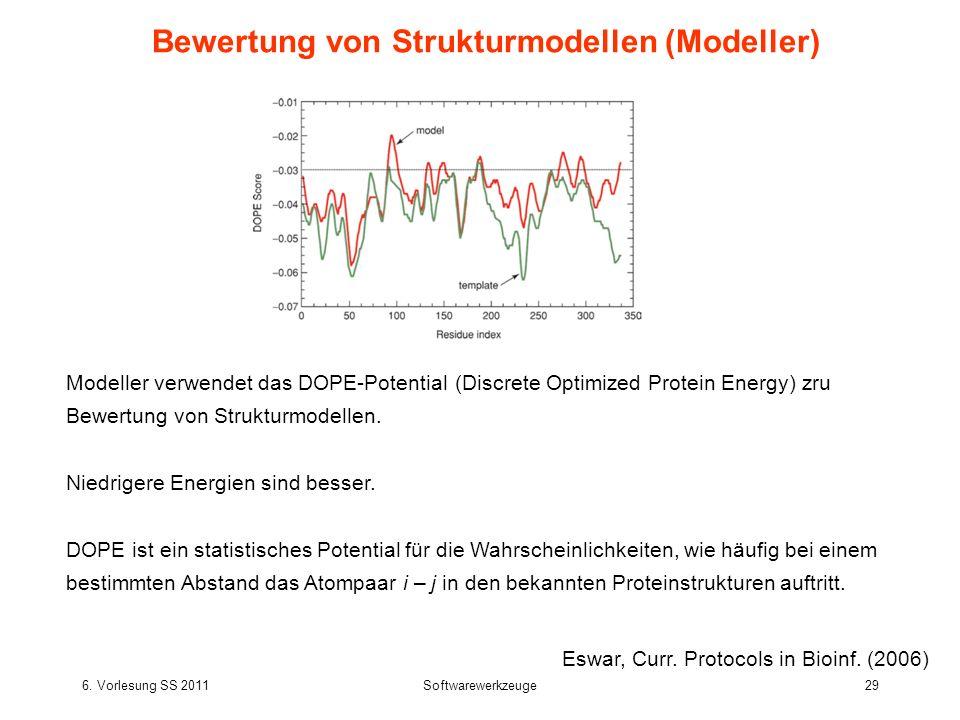 6. Vorlesung SS 2011Softwarewerkzeuge29 Bewertung von Strukturmodellen (Modeller) Eswar, Curr. Protocols in Bioinf. (2006) Modeller verwendet das DOPE