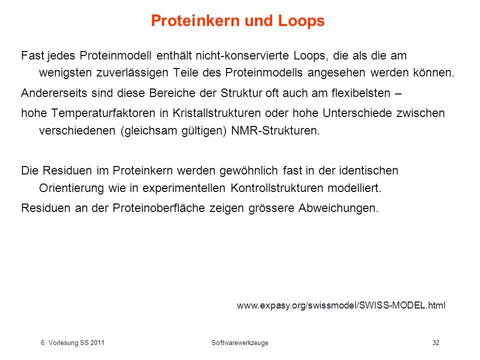 6. Vorlesung SS 2011Softwarewerkzeuge32 Proteinkern und Loops Fast jedes Proteinmodell enthält nicht-konservierte Loops, die als die am wenigsten zuve