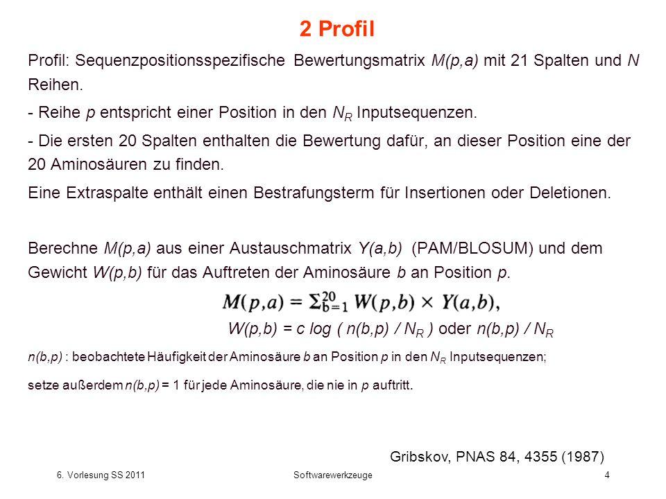 6. Vorlesung SS 2011Softwarewerkzeuge4 2 Profil Profil: Sequenzpositionsspezifische Bewertungsmatrix M(p,a) mit 21 Spalten und N Reihen. - Reihe p ent
