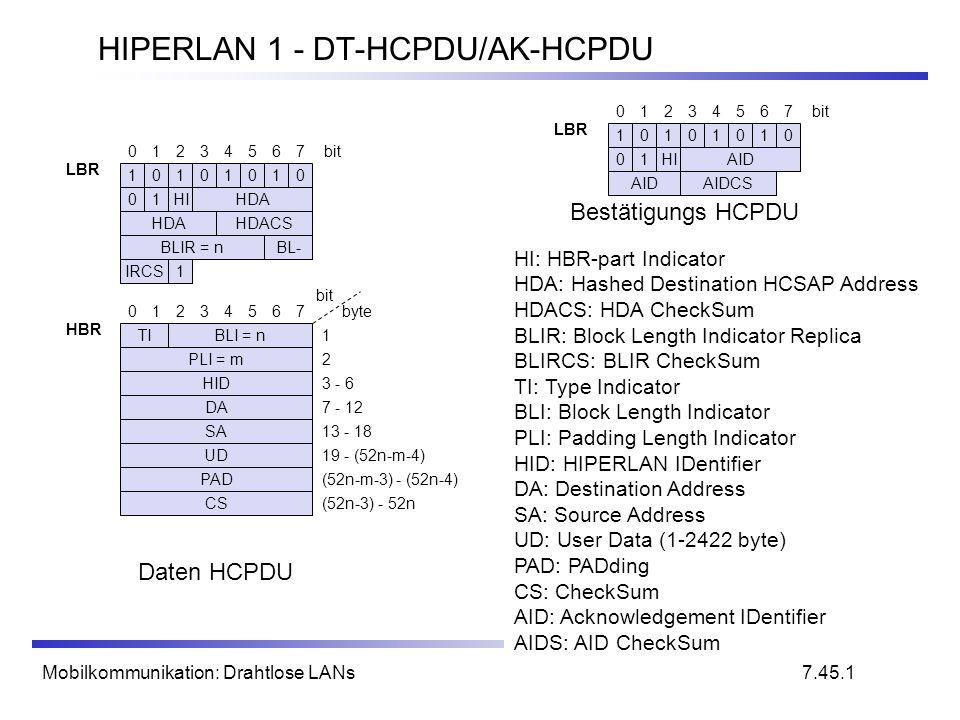 Mobilkommunikation: Drahtlose LANs HIPERLAN 1 - DT-HCPDU/AK-HCPDU 10101010 01HIHDA HDACS BLIR = n 1 BL- IRCS LBR 01234567bit HBR 01234567 bit TIBLI =