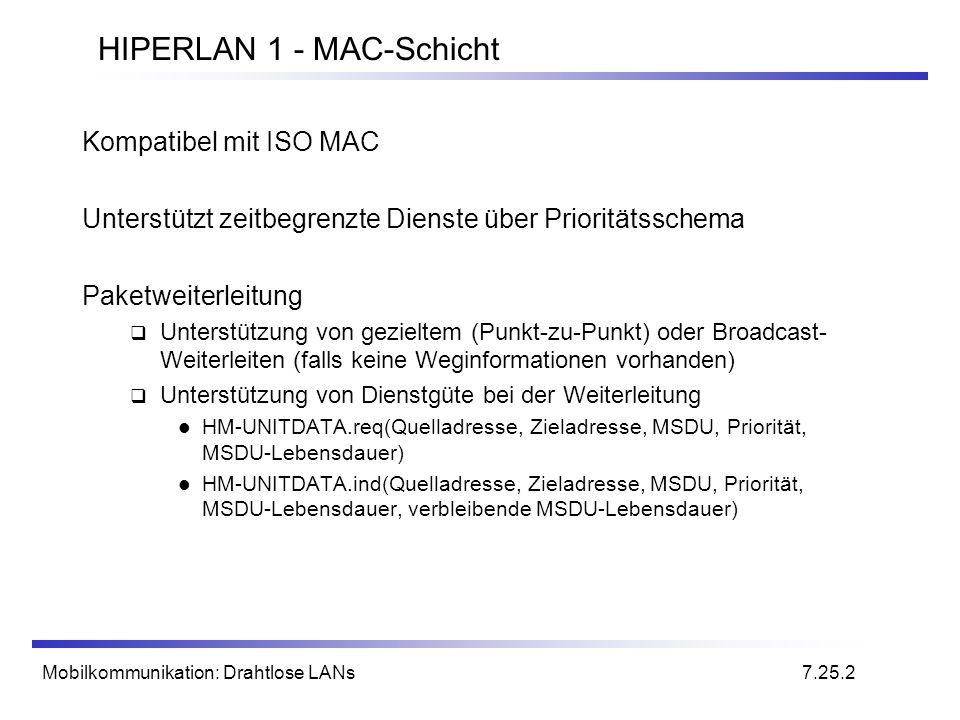 Mobilkommunikation: Drahtlose LANs HIPERLAN 1 - MAC-Schicht Kompatibel mit ISO MAC Unterstützt zeitbegrenzte Dienste über Prioritätsschema Paketweiter
