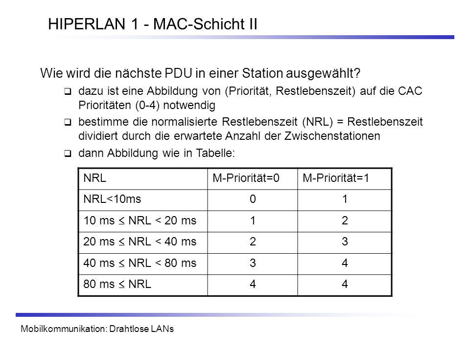 Mobilkommunikation: Drahtlose LANs HIPERLAN 1 - MAC-Schicht II Wie wird die nächste PDU in einer Station ausgewählt? dazu ist eine Abbildung von (Prio