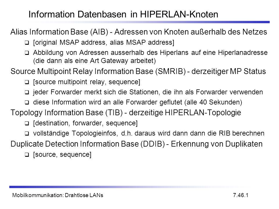 Mobilkommunikation: Drahtlose LANs Information Datenbasen in HIPERLAN-Knoten Alias Information Base (AIB) - Adressen von Knoten außerhalb des Netzes [