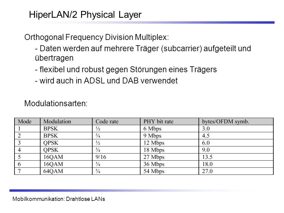 Mobilkommunikation: Drahtlose LANs HiperLAN/2 Physical Layer Orthogonal Frequency Division Multiplex: - Daten werden auf mehrere Träger (subcarrier) a
