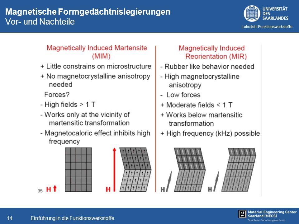 Einführung in die Funktionswerkstoffe14 Lehrstuhl Funktionswerkstoffe Magnetische Formgedächtnislegierungen Vor- und Nachteile