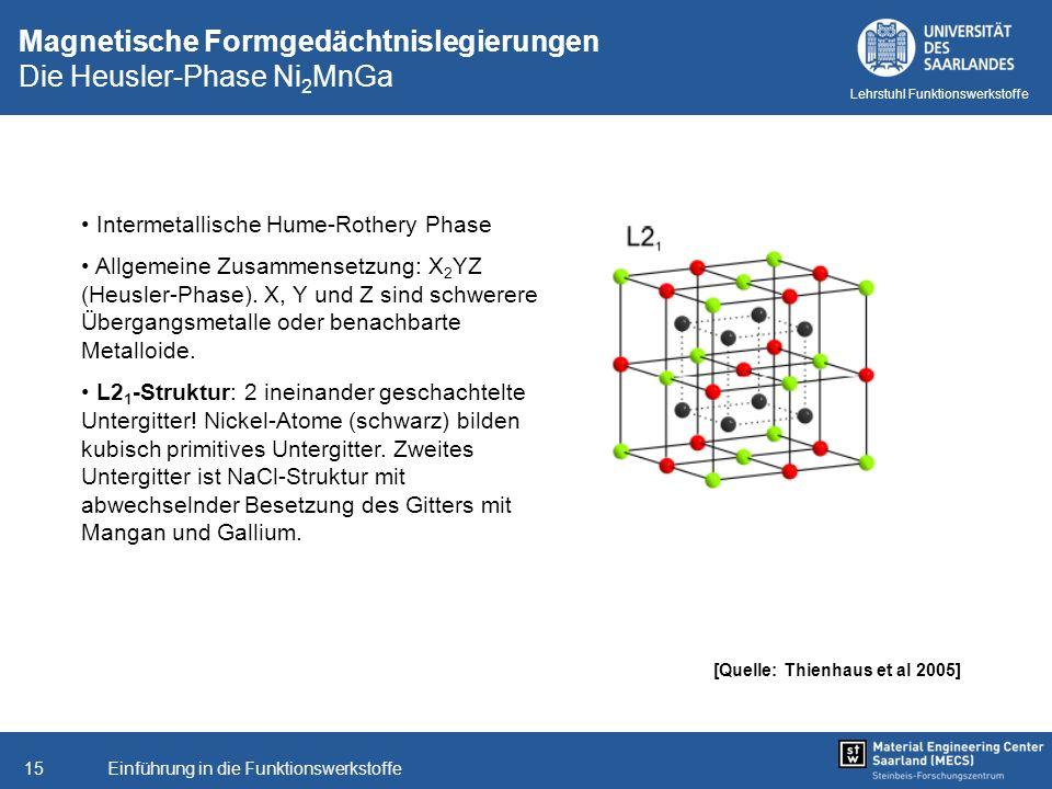 Einführung in die Funktionswerkstoffe15 Lehrstuhl Funktionswerkstoffe Magnetische Formgedächtnislegierungen Die Heusler-Phase Ni 2 MnGa [Quelle: Thien