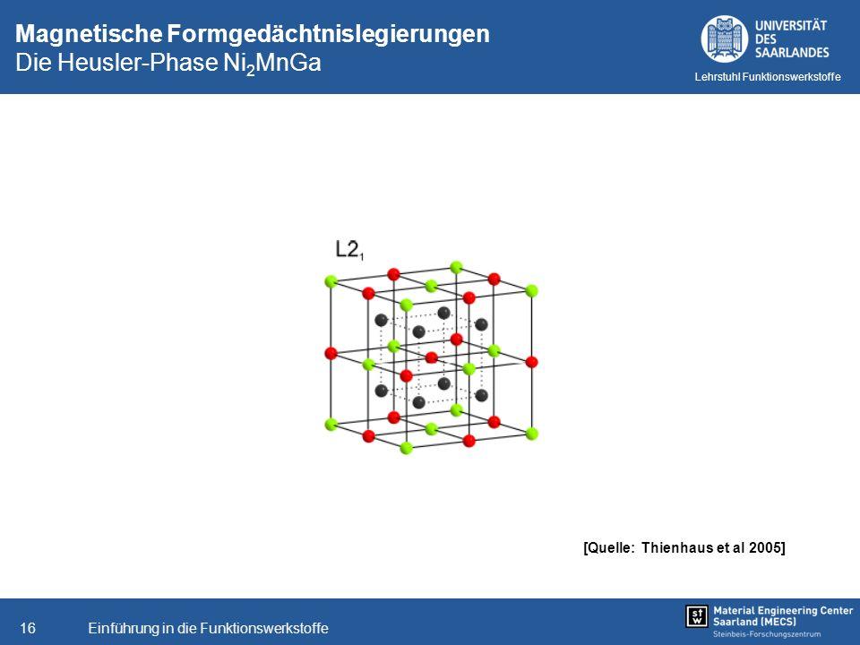 Einführung in die Funktionswerkstoffe16 Lehrstuhl Funktionswerkstoffe Magnetische Formgedächtnislegierungen Die Heusler-Phase Ni 2 MnGa [Quelle: Thien