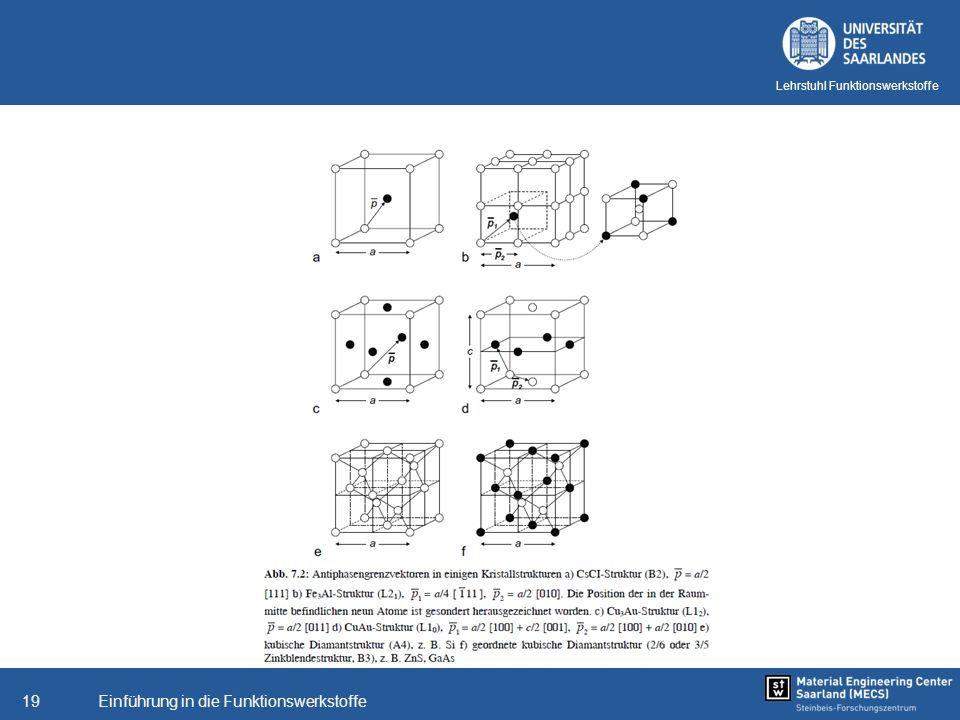 Einführung in die Funktionswerkstoffe19 Lehrstuhl Funktionswerkstoffe