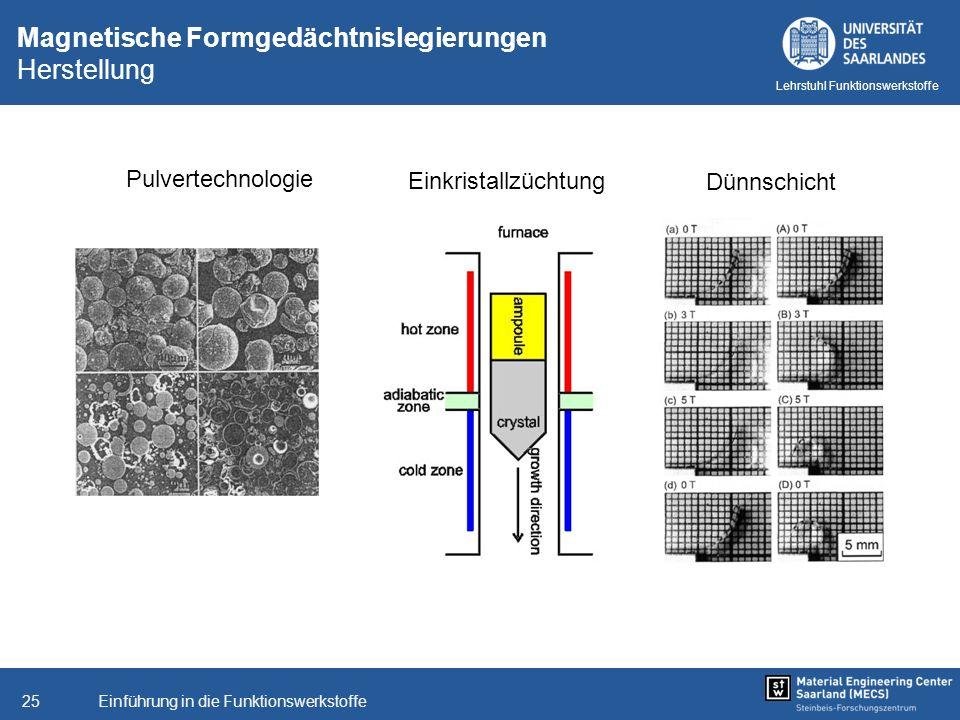 Einführung in die Funktionswerkstoffe25 Lehrstuhl Funktionswerkstoffe Magnetische Formgedächtnislegierungen Herstellung Pulvertechnologie Einkristallz
