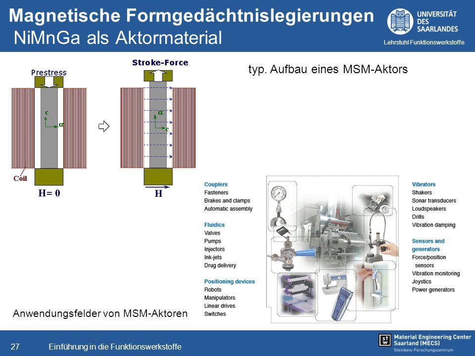 Einführung in die Funktionswerkstoffe27 Lehrstuhl Funktionswerkstoffe Magnetische Formgedächtnislegierungen NiMnGa als Aktormaterial typ. Aufbau eines